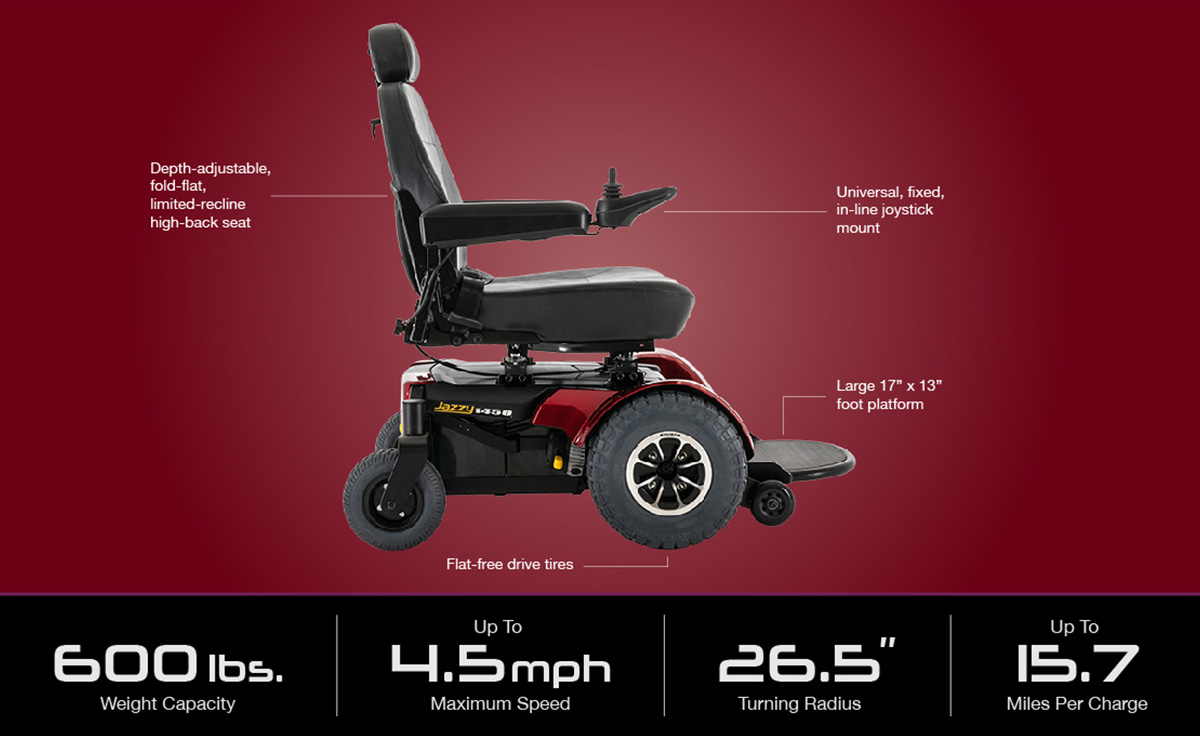 JE-145-specifications-image