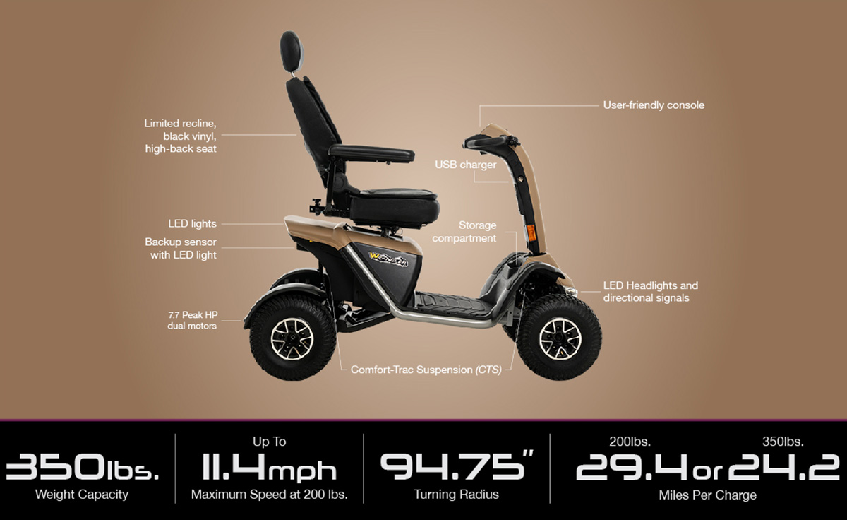 MV600-specifications-image