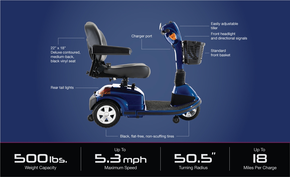 Maxima specifications-image