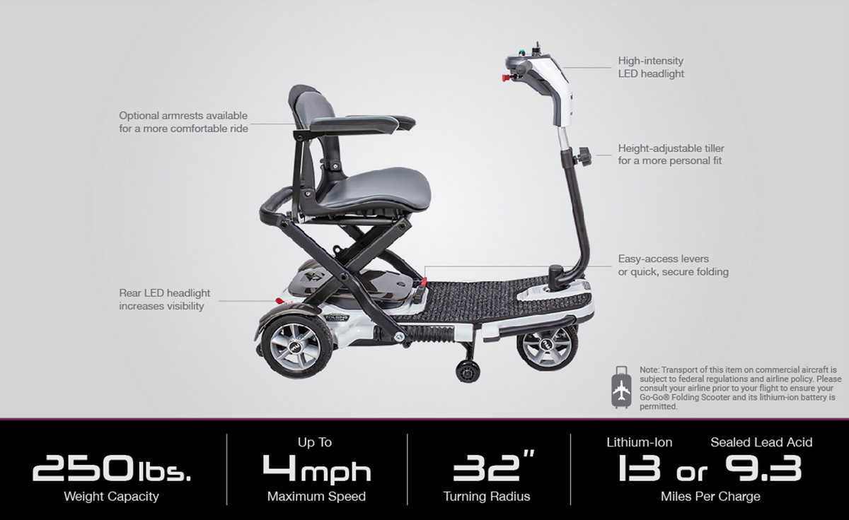 S19-specifications-image