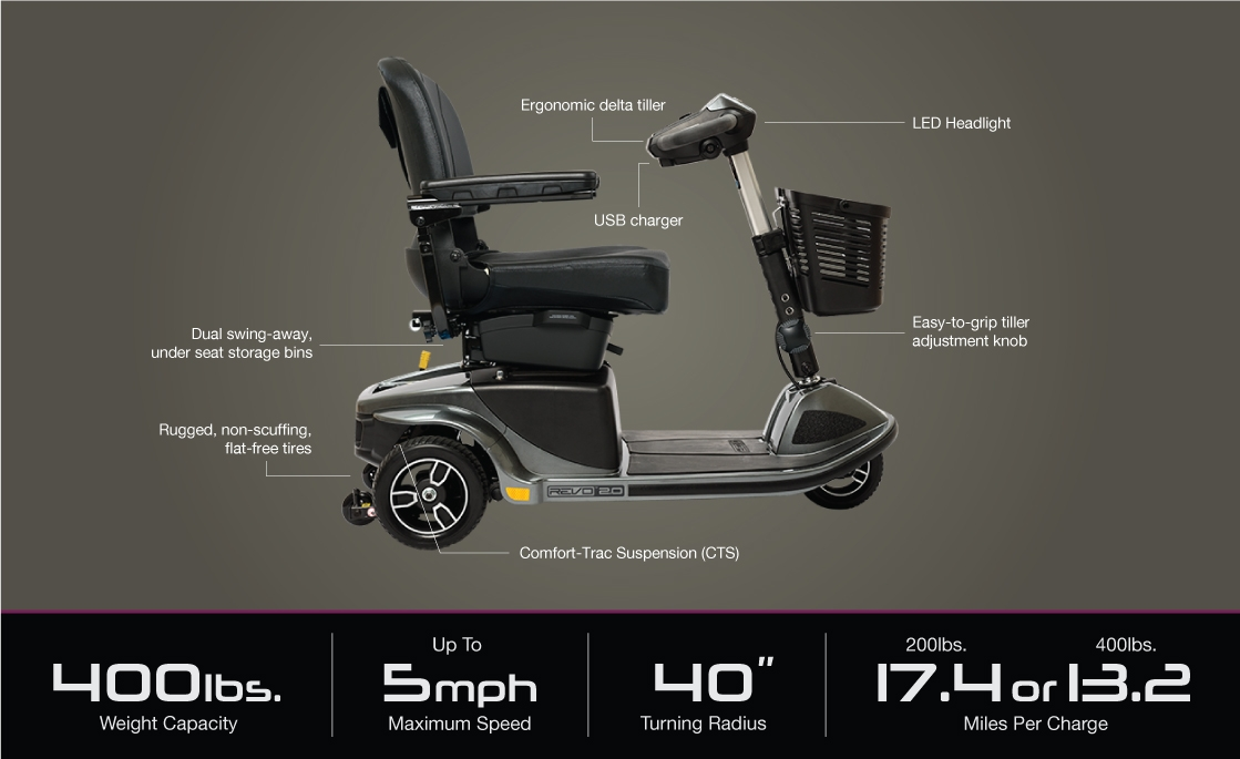 S66-specifications-image