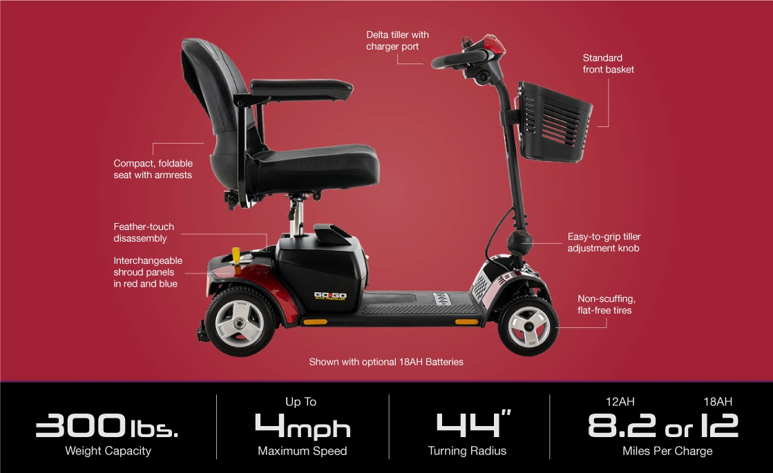 SC44E-specifications-image