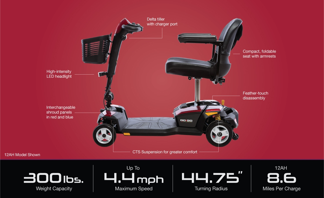 SC54LX-specifications-image