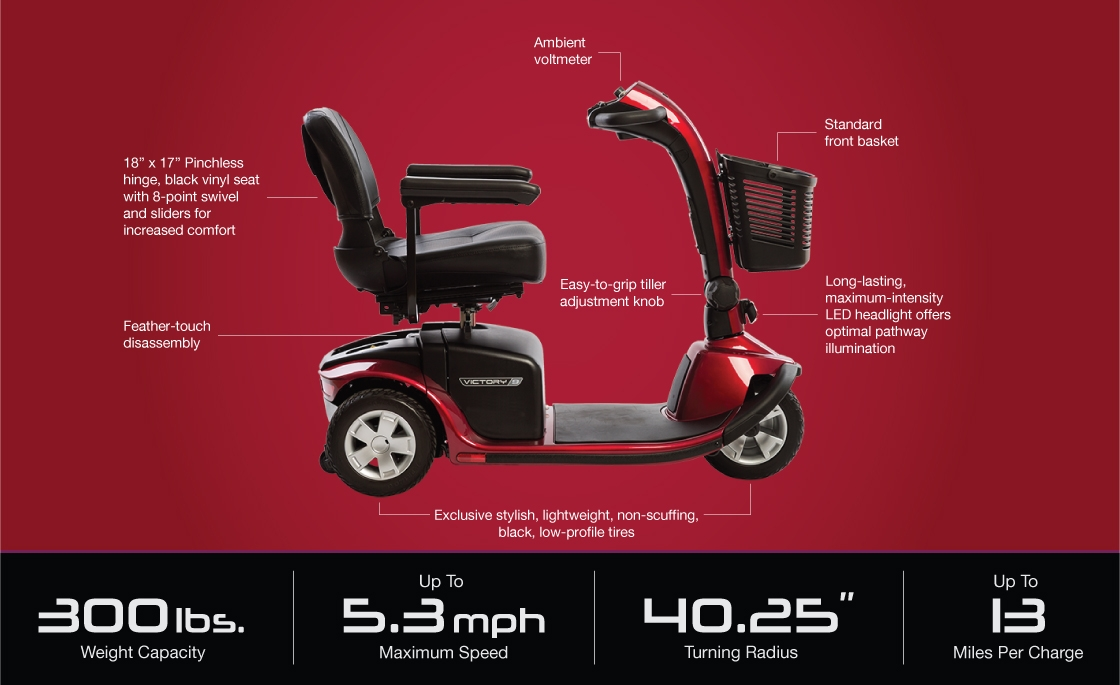 SC609-specifications-image