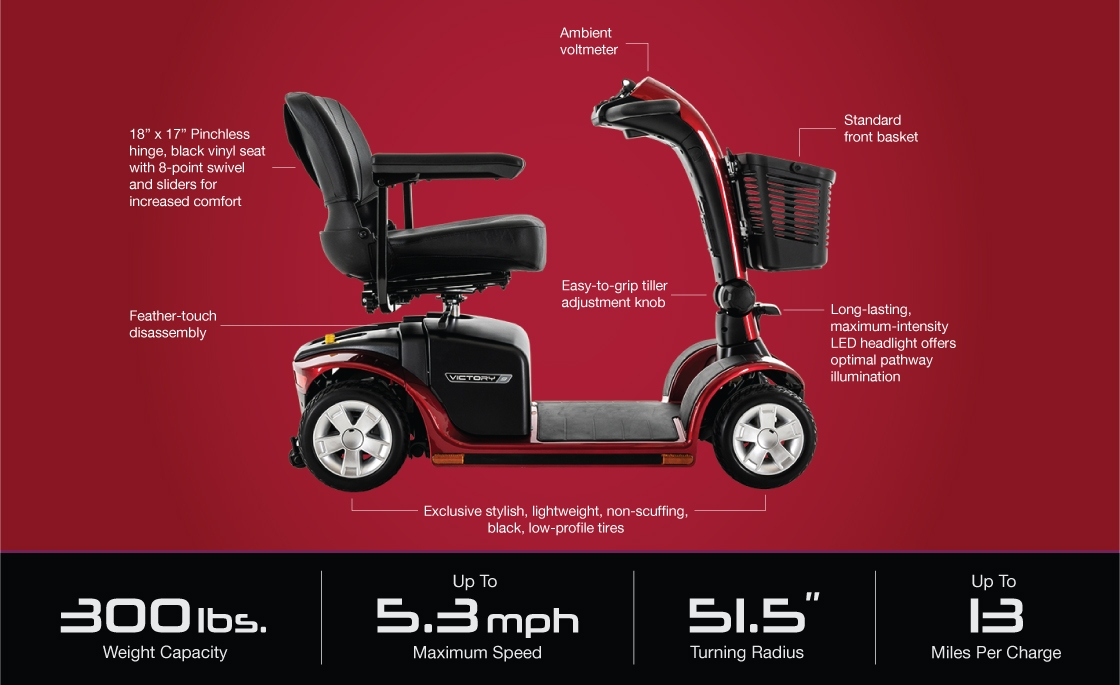 SC709-specifications-image