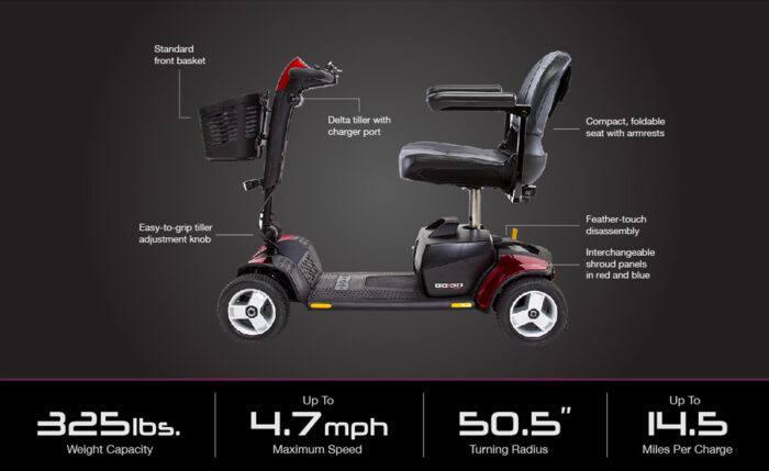 gogo-4-wheel-specifications-image