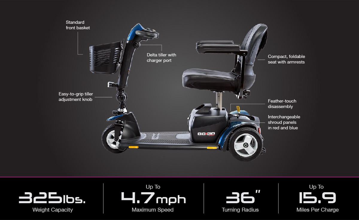 Specifications of Scooter